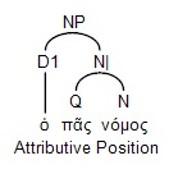 attributive-position-for-pas-2.jpg