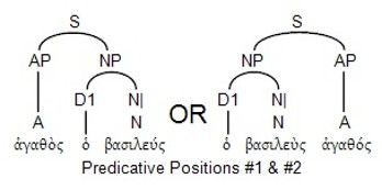 positions-for-the-predicative-adjective.jpg