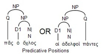 predicative-position-for-pas.jpg