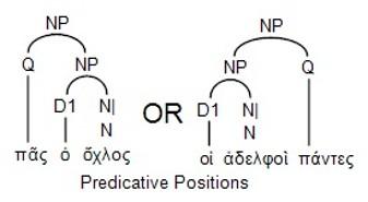 predicative-position-for-pas.jpg