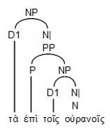 three-level-np-_3-nominalized-pp.jpg
