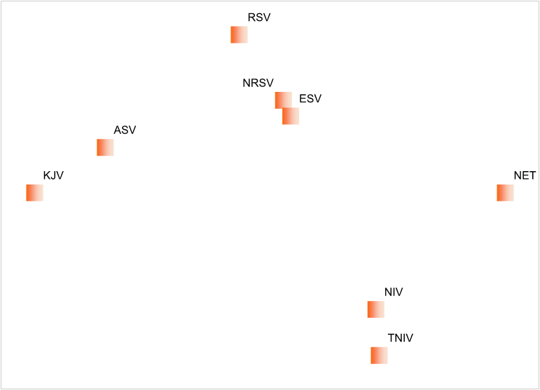 The ESV, RSV, & NRSV Compared – Koine Greek